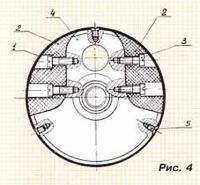 Рис. 4. Кольцевая обечайка