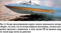 Рис. 4. Маленький катер «Regal»