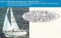 Рис. 4. Моторно-парусная яхта