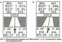"""Рис. 4. Навигационная страница типа """"Магистраль"""""""