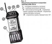 Рис. 4. Общий вид аварийного радиобуя КОСПАС АРБ-ПК10