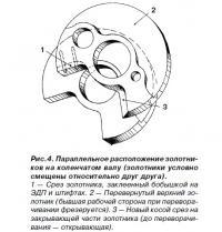 Рис. 4. Параллельное расположение золотников на коленчатом валу