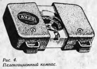 Рис. 4. Пеленгационный компас