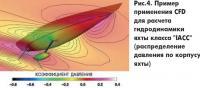 Рис. 4. Пример применения CFD для расчета гидродинамики яхты класса