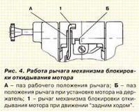 Рис. 4. Работа рычага механизма блокировки откидывания мотора