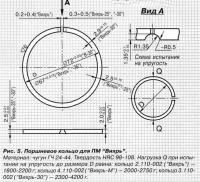"""Рис. 5. Поршневое кольцо для ПМ """"Вихрь"""""""