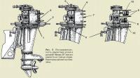 Рис. 5. Последовательность демонтажа узлов и деталей «Вихря-25»
