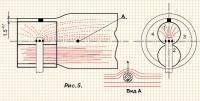 Рис. 5. Сдвоенный цилиндрический насадок