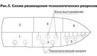 Рис. 5. Схема размещения технологических разрезов