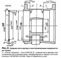 Рис. 5. Средняя часть картера с восстановленными поверхностями трения