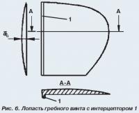 Рис. 6. Лопасть гребного винта с интерцептором 1