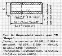 """Рис. 6. Поршневой палец для ПМ """"Вихрь"""""""