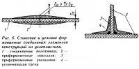 Рис. 6. Стыковое и угловое соединения элементов конструкций из углепластика