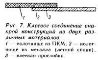 Рис. 7. Клеевое соединение внакрой конструкций из двух различных материалов