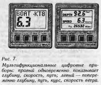 Рис. 7. Мультифункциональные цифровые приборы