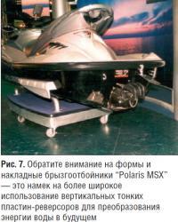 """Рис. 7. Обратите внимание на формы и накладные брызгоотбойники """"Polaris MSX"""""""