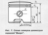"""Рис. 7. Схема замеров диаметров поршней """"Вихря"""""""