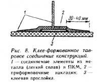 Рис. 8. Клее-формованное тавровое соединение конструкций