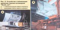 """Рис. 8. Устройства стабилизации движения парома-катамарана """"Nordic Jet"""""""