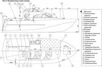 Рис. 9. Боковой вид и план катера