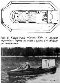 Рис. 9. Катер типа «Canair-500»