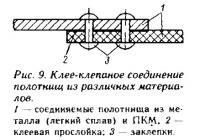 Рис. 9. Клее-клепаное соединение полотнищ из различных материалов