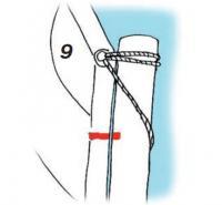Рис. 9. Маркировка на мачте для правильной длины оттяжки