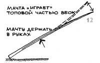 Рисунок 12.