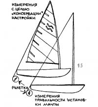 Рисунок 15.