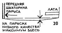 Рисунок 20.