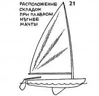 Рисунок 21.