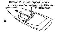 Рисунок 8.