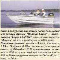 Рыболовная мотолодка