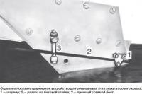 Шарнирное устройство для регулировки угла атаки носового крыла