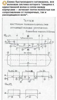 Схема быстроходного катамарана