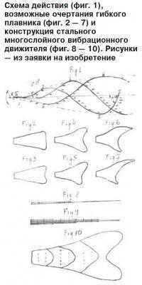 Схема действия, возможные очертания гибкого плавника