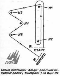 """Схема дистанции """"Альфа"""" для гонок парусных досок"""