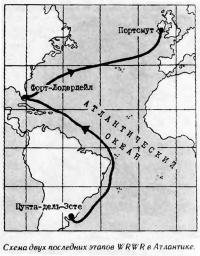 Схема двух последних этапов WRWR в Атлантике