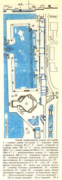 Схема генерального плана яхт-клуба