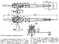 Схема конструкции поворотного весла