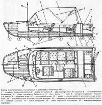 Схема конструктивных изменений в мотолодке «Казанка 5М-3»