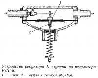 Схема масляной системы для двухтактного двигателя, переводимого на газ