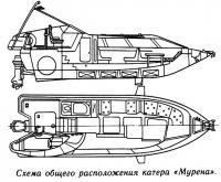 Схема общего расположения катера «Мурена»