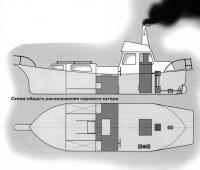 Схема общего расположения парового катера