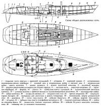 Схема общего расположения яхты