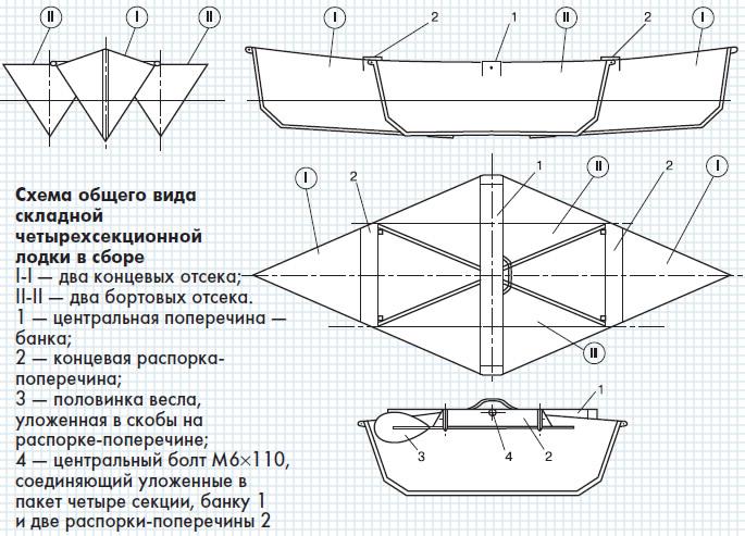 Схема общего вида складной лодки в сборе