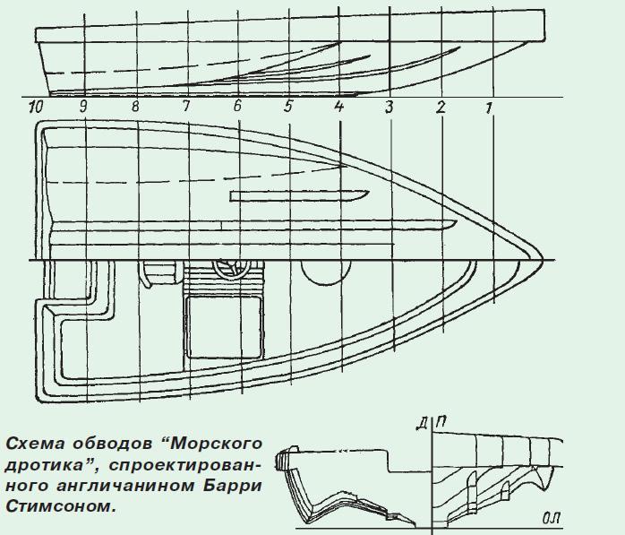 Лодка морского дротиками