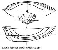 Схема обводов яхты «Фрэнсиз-26»