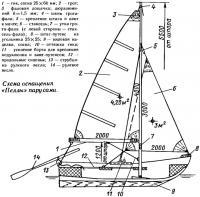 Схема оснащения «Пеллы» парусами
