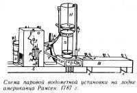 Схема паровой водометной установки на лодке американца Рамсея